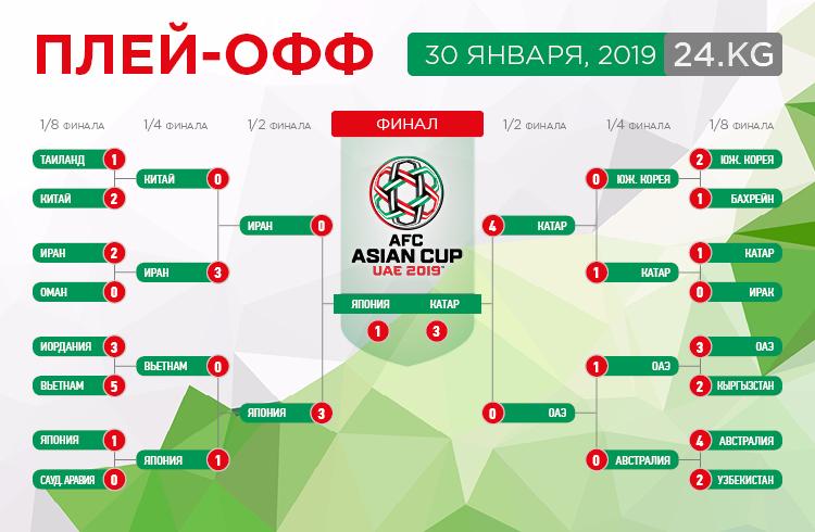 Футбол отбор на чм 2019 азия [PUNIQRANDLINE-(au-dating-names.txt) 33