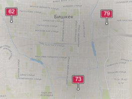 Permissible air pollution level not exceeded in most of Bishkek districts