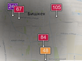 Permissible air pollution level slightly exceeded in Bishkek